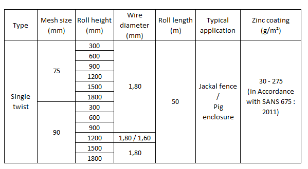Veldspan Is Recommended For All Boundary Fences And